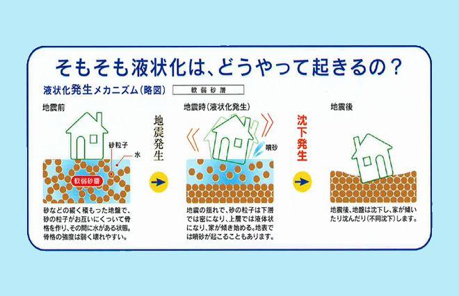 液状化システム