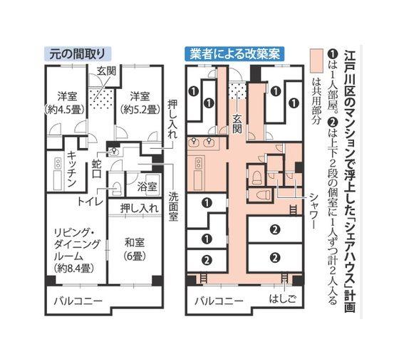 3LDKマンション(63㎡)を12室に小分け 脱法ハウス